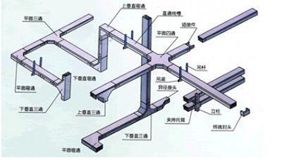 电缆桥架配件批发