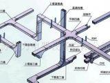 销售电缆桥架配件